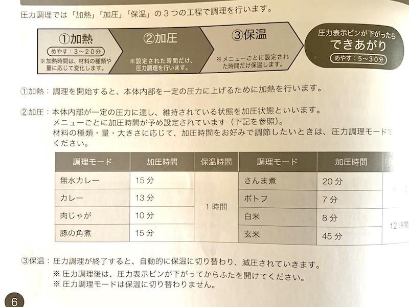 加圧時間と保温時間の表の写真